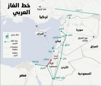 7 أسئلة حول خط الغاز «العربي»...